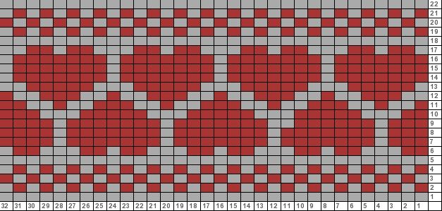Tricksy Knitter Charts: row hearts