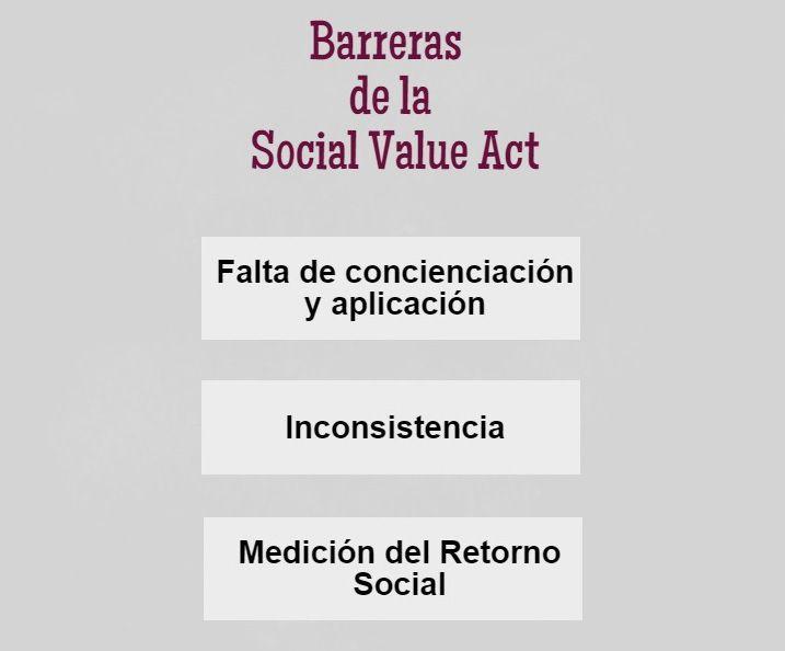 Social Value Act: Responsabilidad Social en Gran Bretaña #RSE #RSC