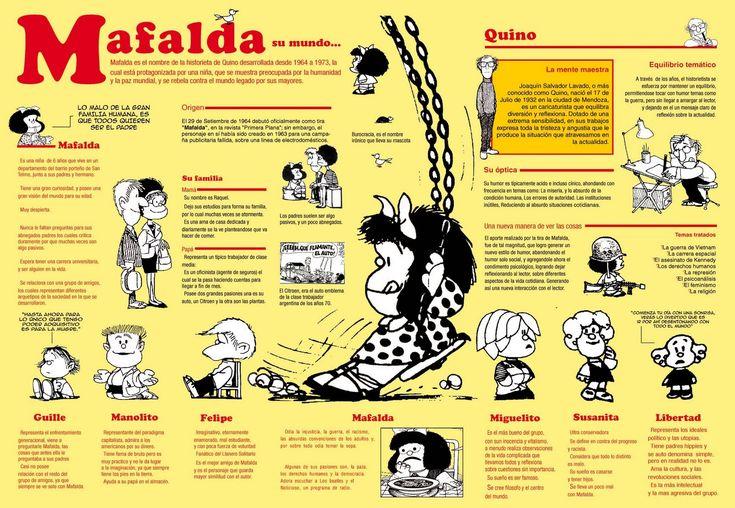 MAFALDA su mundo :)
