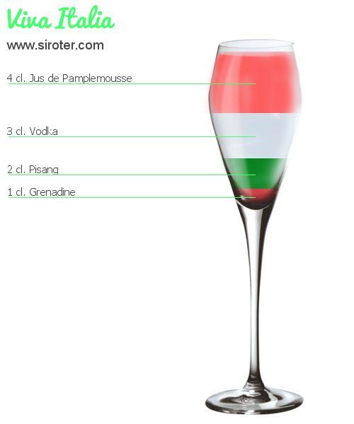 Recette cocktail a base de vodka