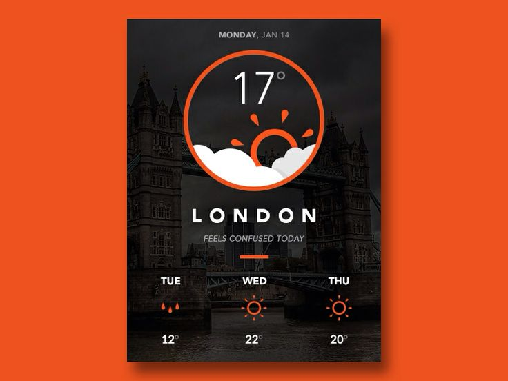 Weather Widget - by Tansel Turunz | #ui