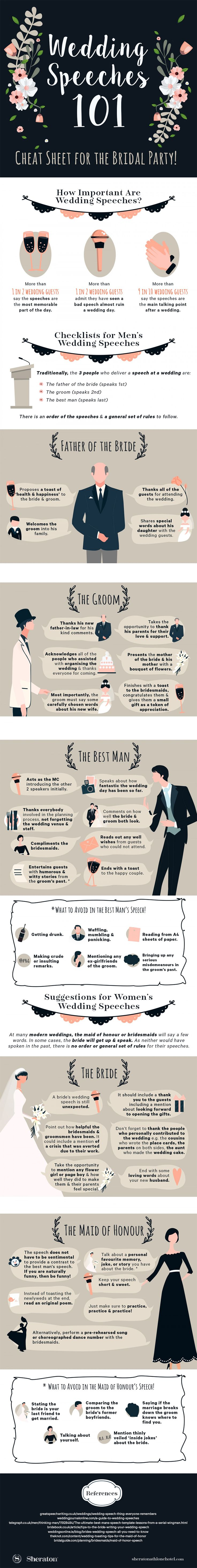 Wedding Speeches 101 A Cheat Sheet for the Bridal Party
