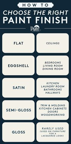 17 best images about larry 39 s charts good to know on pinterest different types of conductors. Black Bedroom Furniture Sets. Home Design Ideas