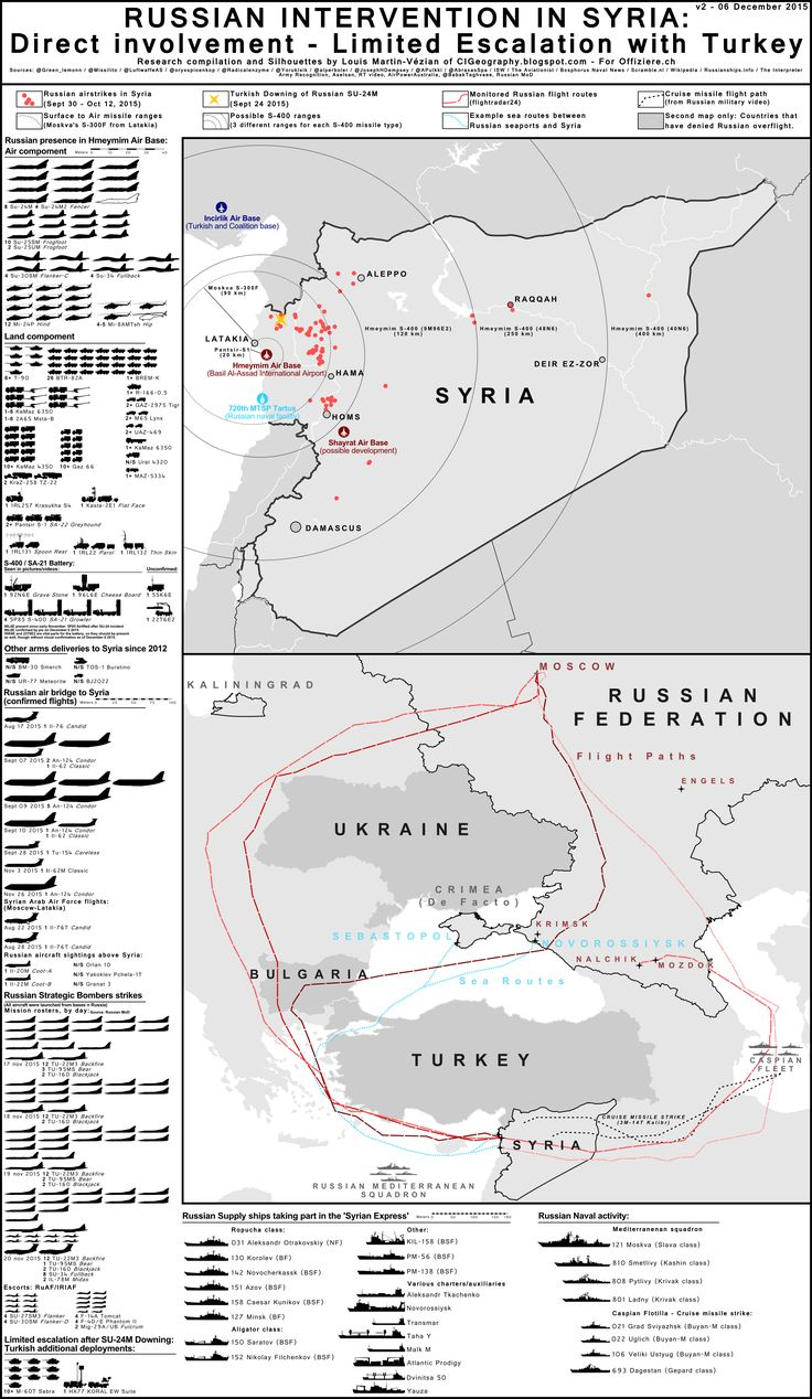 Here's the new version of the infographic about Russia's air war in Syria. At the end of October we posted the first version of this infographic about the ...