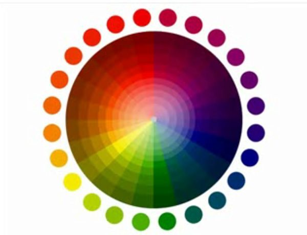 Using the color wheel Tutorial