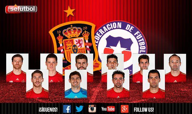 10 jugadores españoles ya saben lo que es jugar contra Chile