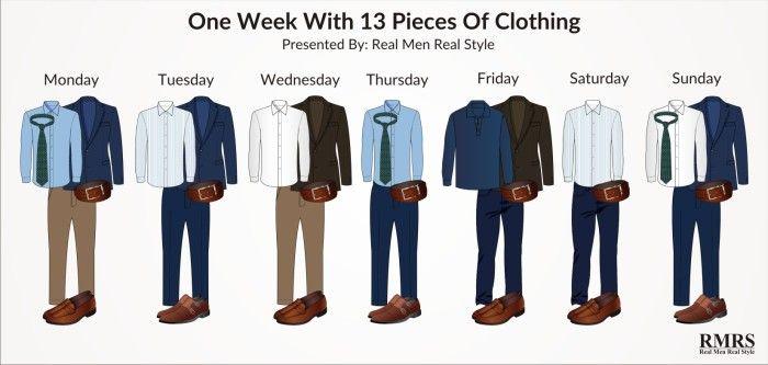Style Habit #16 – Building A Core Wardrobe That Suits Your Lifestyle