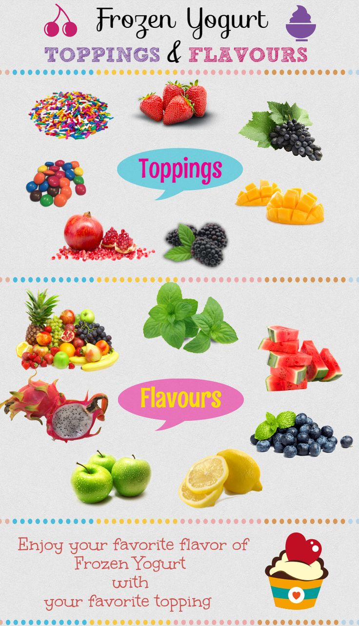 Have some idea about the different flavours and toppings of frozen yogurt.