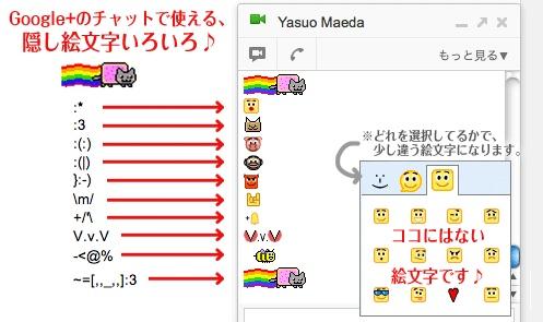 Google+のチャットに隠れコマンド!ニャンキャット!!!   A!@Atsuhiko Takahashi