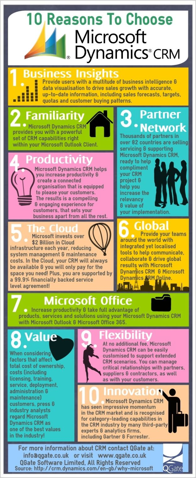 #Infographic  10 Reasons to Choose Microsoft Dynamics CRM   #CRM   #Microsoft   #Business   #Solution   #Value