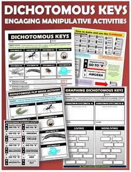 You haven't seen anything like this before when it comes to dichotomous keys. I have put together a new way to look and teach this classification system. These worksheet activities are both fun and innovative ways to teach your students about how the identification of biological organisms can be simplified through the use of dichotomous keys.