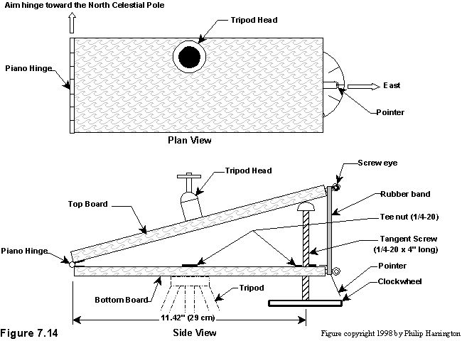 Plans For A Star Tracking Mount Behind The Lens