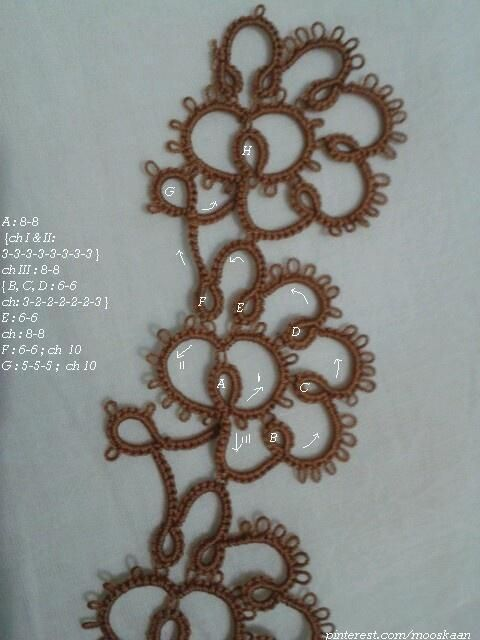 Tatted Lace Bookmark with pattern instructions. Pattern repeats from A to G (including chain). For completed bookmark image in adjoining pin : http://pinterest.com/pin/431501208018019698/