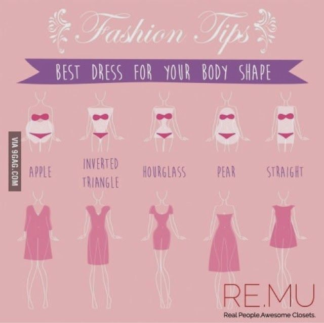 59 best images about Body Shapes on Pinterest