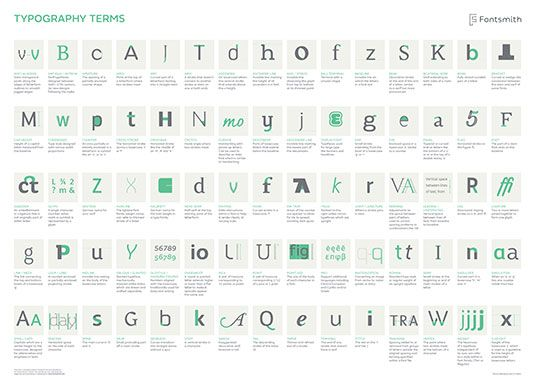 The A to Z of typography terms - This comprehensive infographic will help to expand your typography vocabulary. http://www.creativebloq.com/typography/z-typography-terms-61621115 #GraphicDesign #Typography