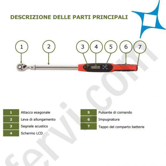 Chiave dinamometrica digitale FERVI 0806 lettura di coppia