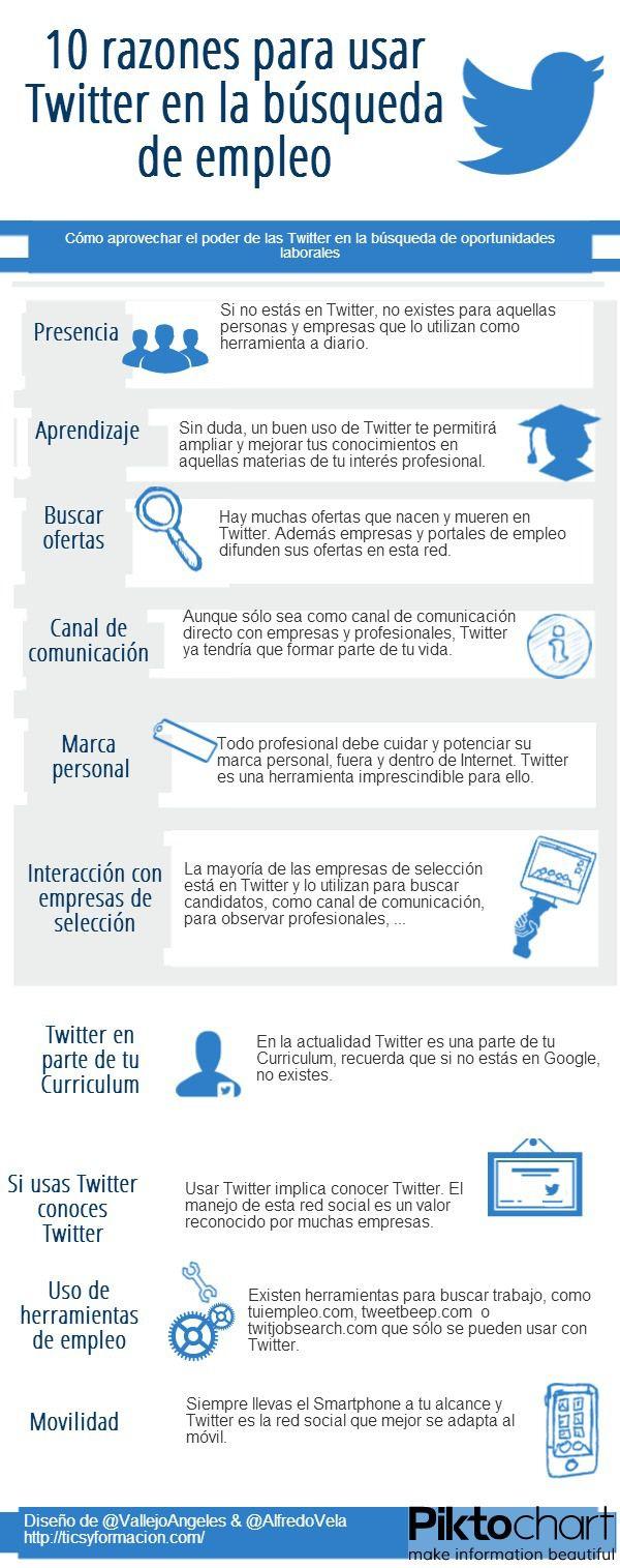 10 razones para usar Twitter en la búsqueda de empleo #infografia #infographic #socialmedia