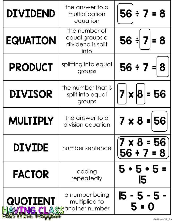 mathematical terminology simplified for classroom use Teaching methods for various types of classrooms problems of and with  students student types: who is the audience  many tas describe such  assignments as easy or boring  a third benefit to a grading job is that you can  use it to review the material  or will you have to return the book at the end of the  term.