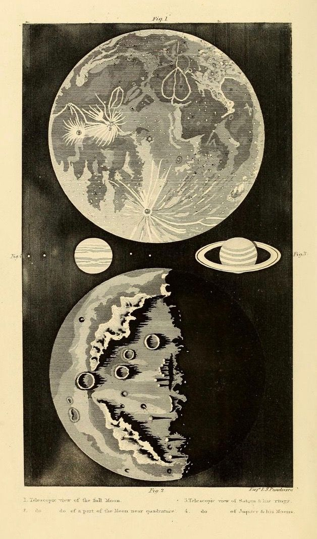Frontispiece. Telescopic views of the Moon, Jupiter and Saturn. An introduction to astronomy: designed as a textbook for the use of students in college. 1883.