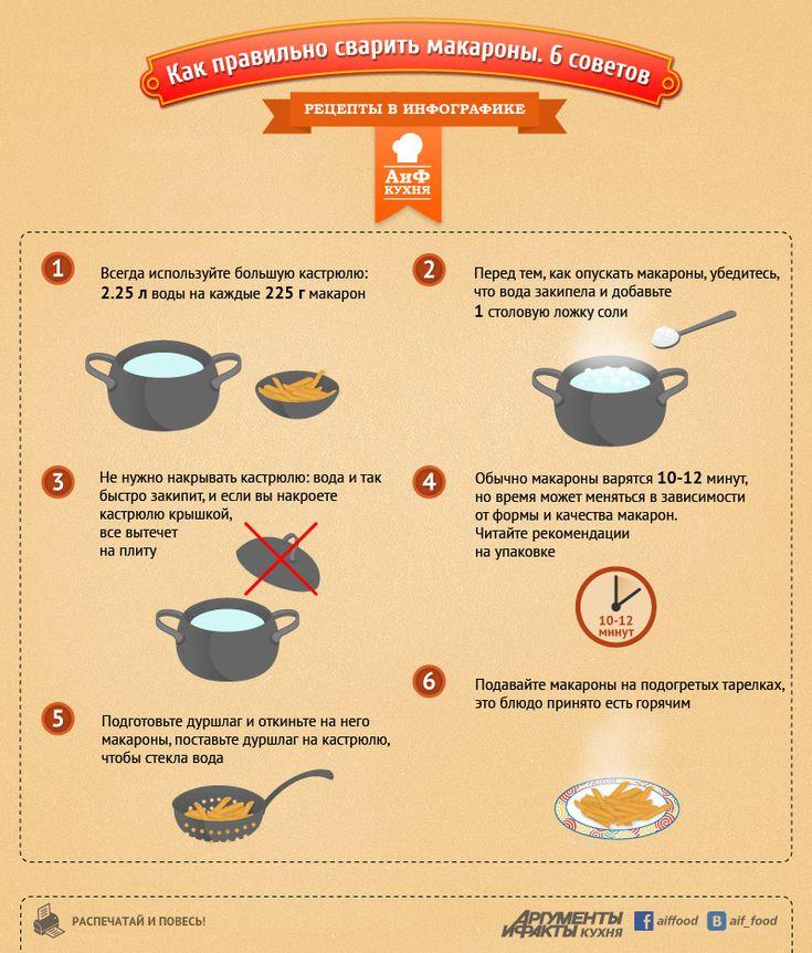 Как правильно сварить макароны. 6 советов | Кухня | Аргументы и Факты