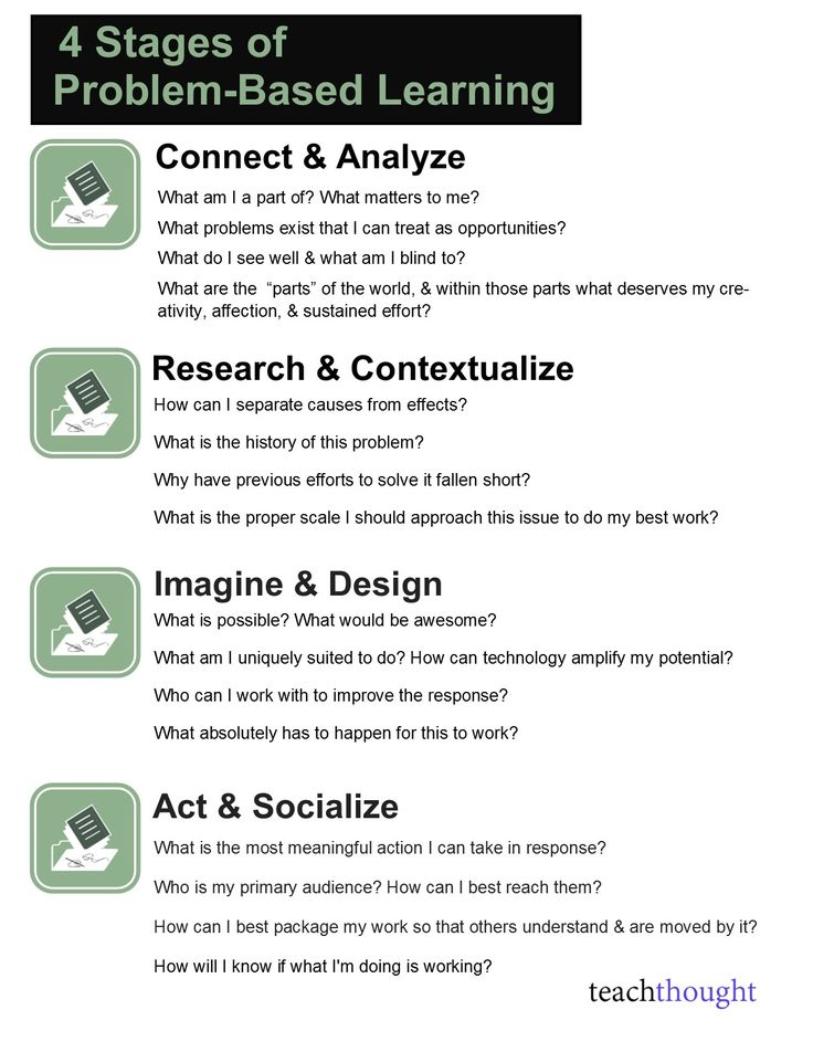 problem based learning pbl Problem-based learning (pbl) was first introduced in the 1980s in the context of medical education at mcmaster college in canada[1] medical education at mcmaster was restructured to revolve around multi- disciplinary problems that integrated traditional course work and clinical training since then, the pbl approach.