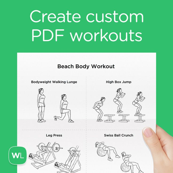 Customizable PDF workouts with exercise illustrations & ability to edit reps/sets/weight/seconds for each exercise!