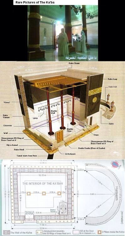May the body of Al-Rabb displace masjids as the locus of gathering.