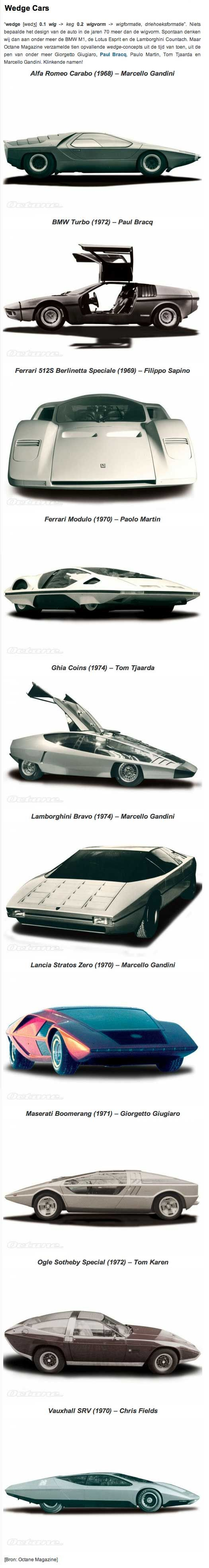 826 best Concepts of a Future Past images on Pinterest