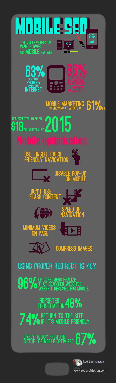 Mejores 20 imágenes de Communication stats en Pinterest | Marketing ...