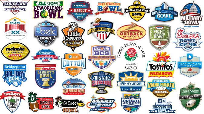 College Football Bowl Games ...