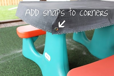 Chalkcloth table cover tutorial