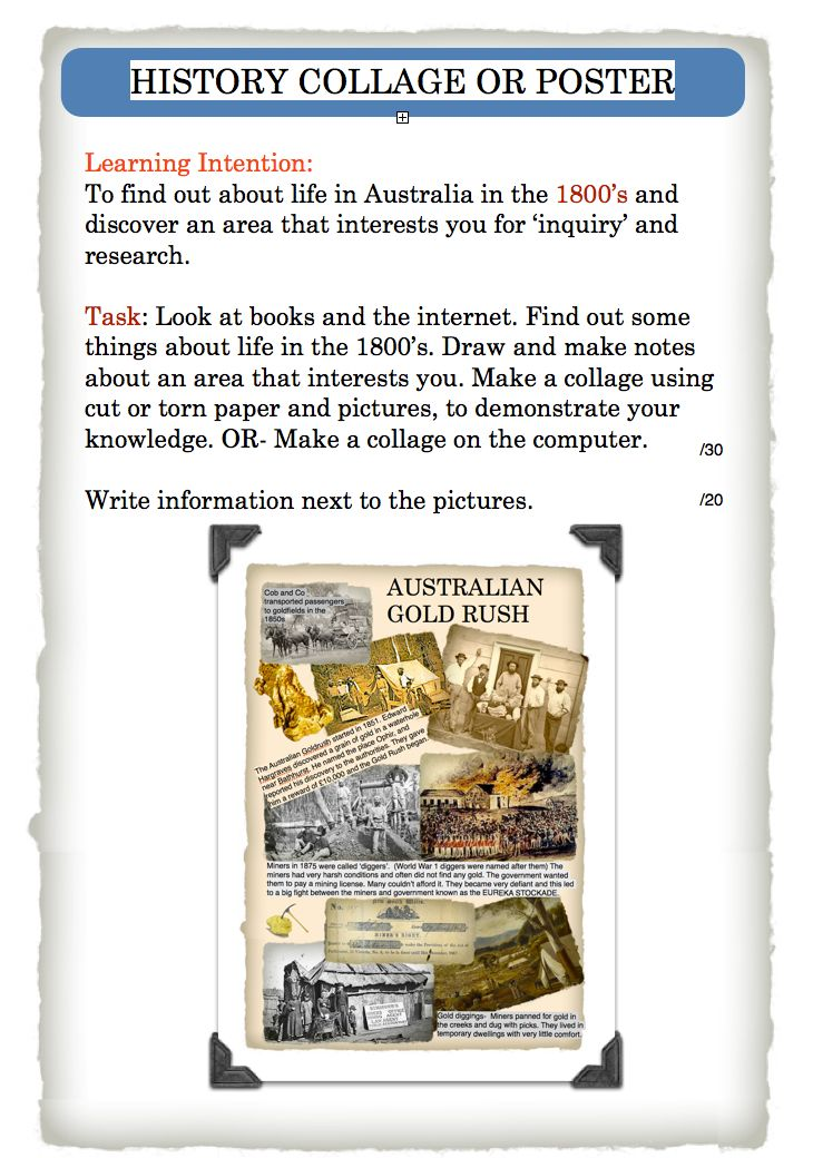 Year 5 History Collage or poster - based on life in Australia in the 1800's