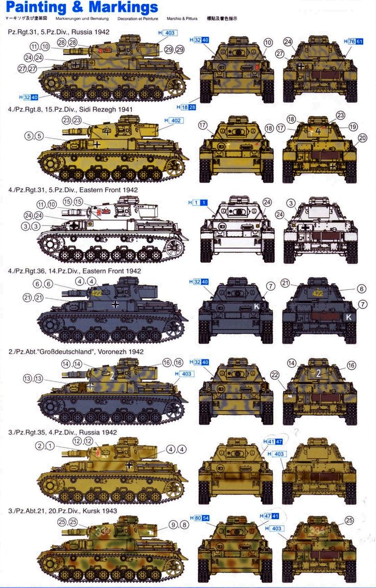 55 Best Images About Steelers Room Decor On Pinterest: 55 Best Images About WW 2 German Paint Colors For Armored