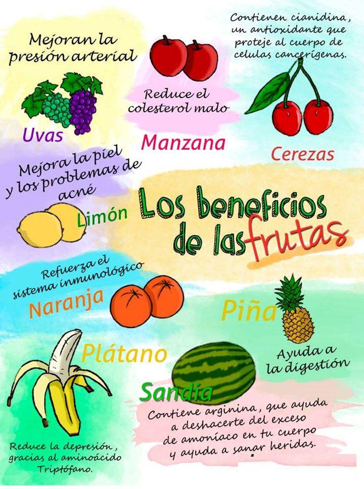 Los beneficios de las frutas. ¿Los conocías?
