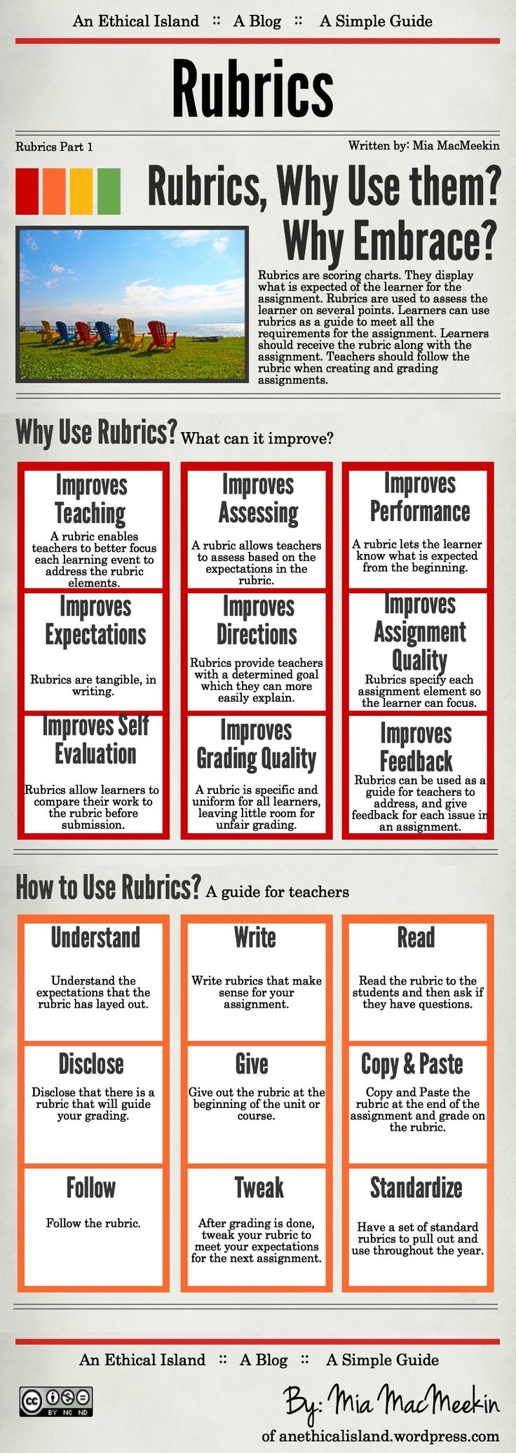 Why Teachers Should Use Rubrics Infographic - http://elearninginfographics.com/why-teachers-should-use-rubrics-infographic/