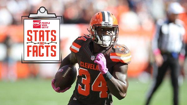 Stats and Facts: Browns vs. Patriots