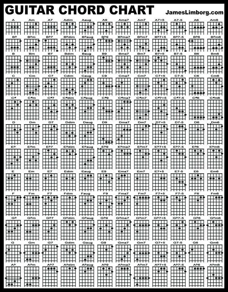 Bewitching image regarding printable chord chart