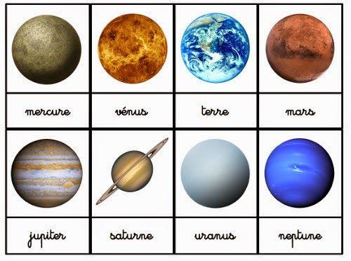 Crapouillotage: Cartes de Nomenclatures : Le Système Solaire, Espace