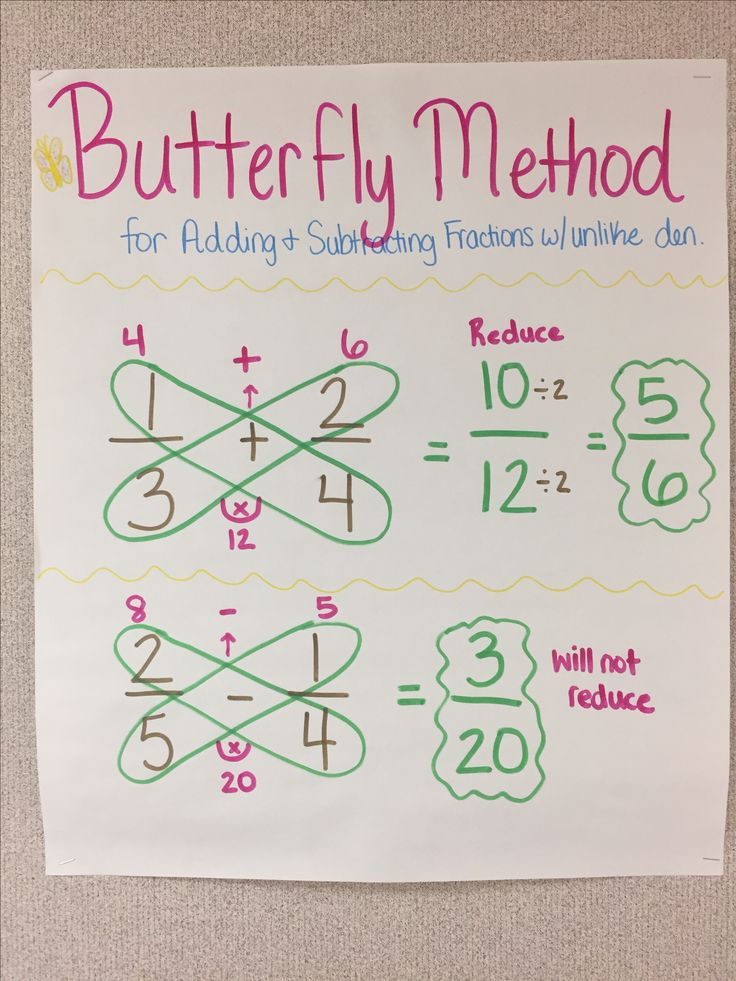 Adding and subtracting fractions with unlike denominators - butterfly method #fractions #math #5thgrademath #anchorchart