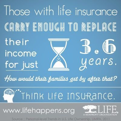 Getting Life Insurance Quotes From Us Is Easy And Pressure Free 60 Beauteous Free Life Insurance Quote