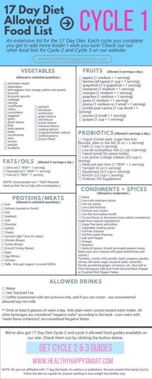 17 Day Diet Cycle 1 Allowed Food List Grocery List Free