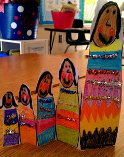 Russian Nesting Doll Craft, use when learning about Russian Christmas Tradition