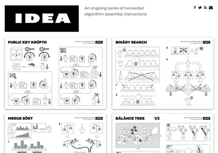 IDEA - nonverbal algorithm assembly instructions