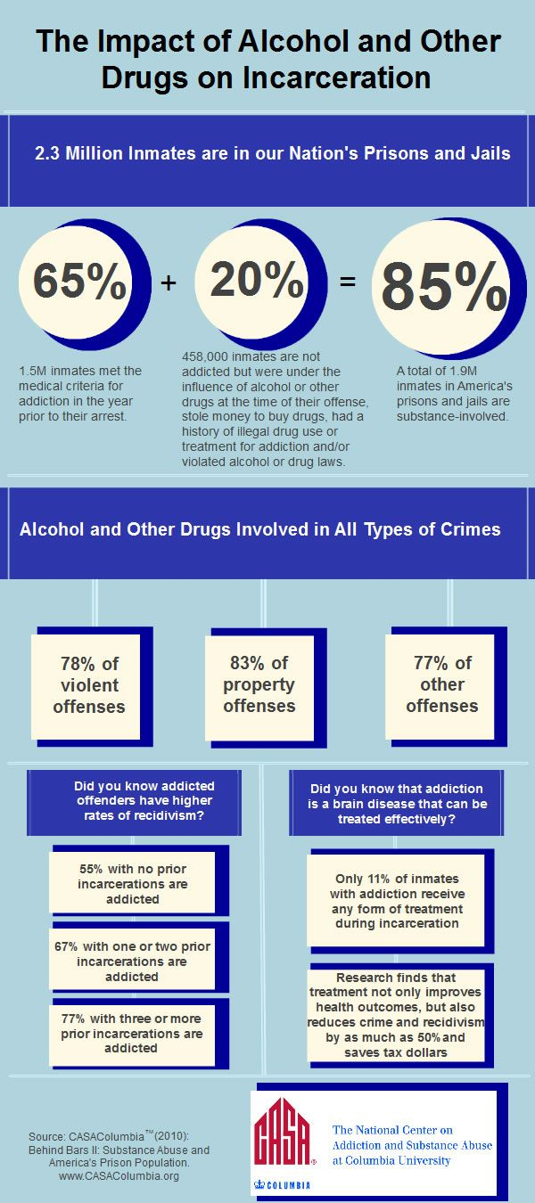 effect of alcohol and other drugs In other words, the user is doubling up on the drugs effects alcohol is probably the most dangerous mixer heroin overdose deaths often involve alcohol while a medical dose of barbiturates can easily become lethal if taken with alcohol other drugs alcohol is a drug and as such, it interacts with many, if not most, other drugs.