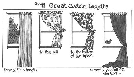 Google Image Result for http://howtohangcurtains.net/wp-content/uploads/2012/01/How-to-Hang-Curtains-from-a-Ceiling-to-a-Floor.jpg