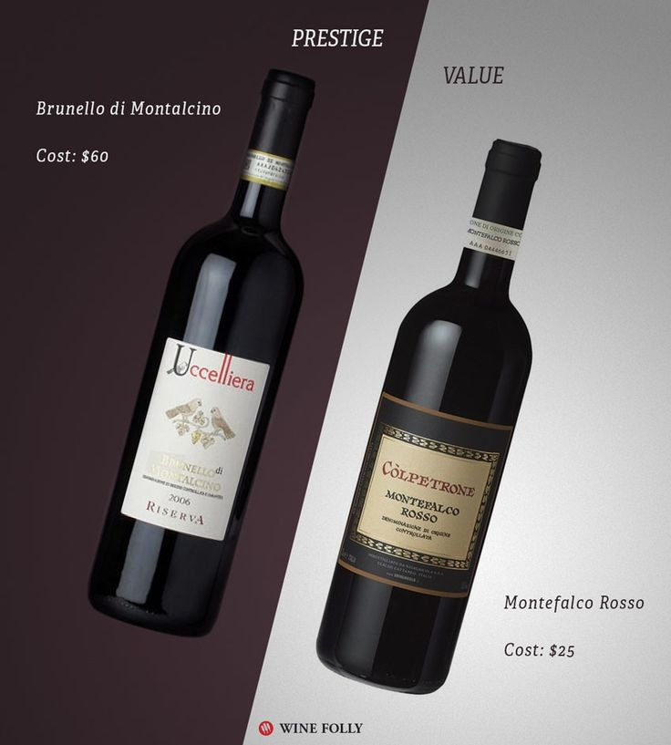 Epic Wine vs Affordable Alternative:  Brunello di Montalcino ($60) vs Montefalco Rosso ($25)...and bother are red wines from Italy.
