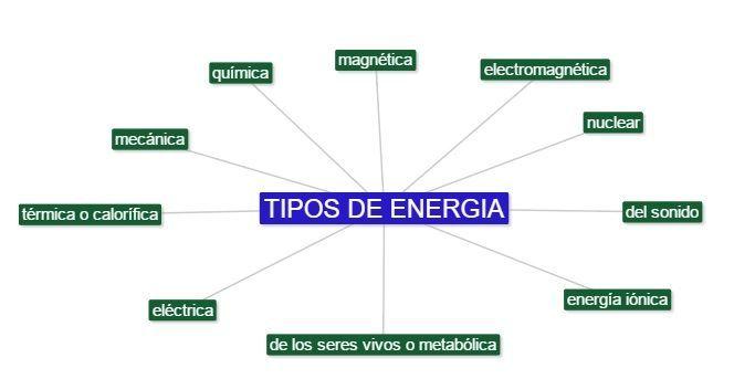 cuales son las medidas de electricidad - Yahoo Image Search Results