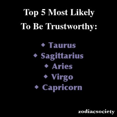 Zodiac Signs: Top 5 Most Likely To Be Trustworthy - why are Capricorns at the bottom of this list?! And Taurus at the top?! No, no.