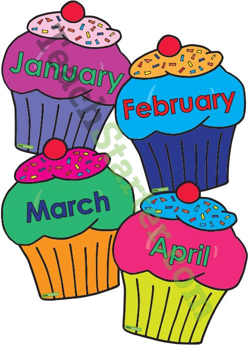 Cupcake Birthday Chart | Teach Starter - Teaching Resources