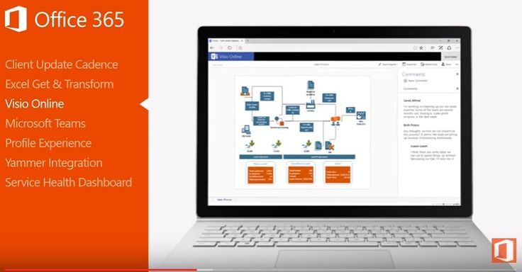 Microsoft Office 365 Gets A Massive Salvo, Introduces Threat Intelligence, Advanced Data...